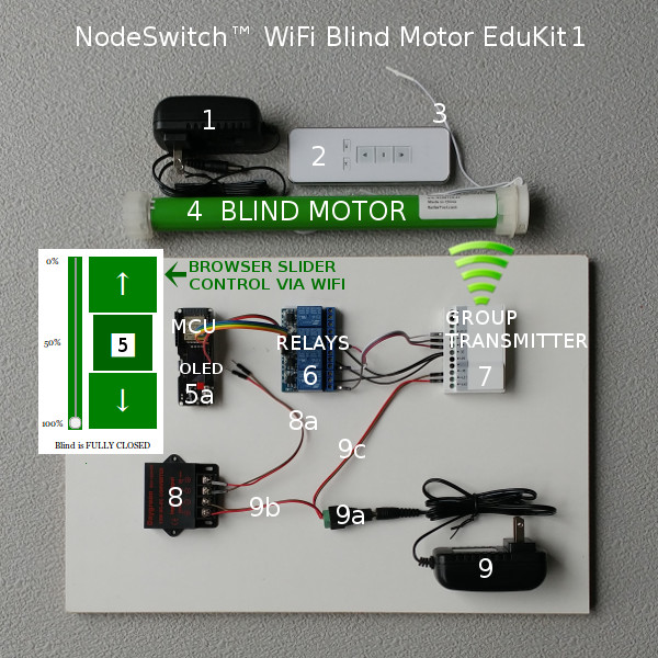 WiFi Blind Motor: Educational Kit Components